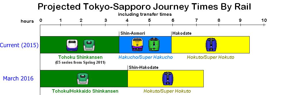 hokkaido-shinkansen-tohakodate-march-2016-001