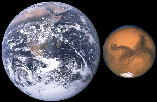 ขนาดของดาวอังคาร เมื่อเทียบกับโลก