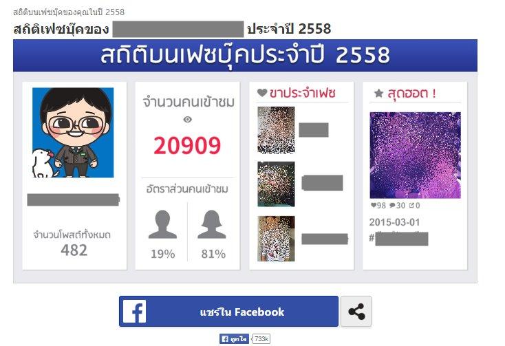 สถิติบนเฟซบุ๊คของคุณในปี 2558