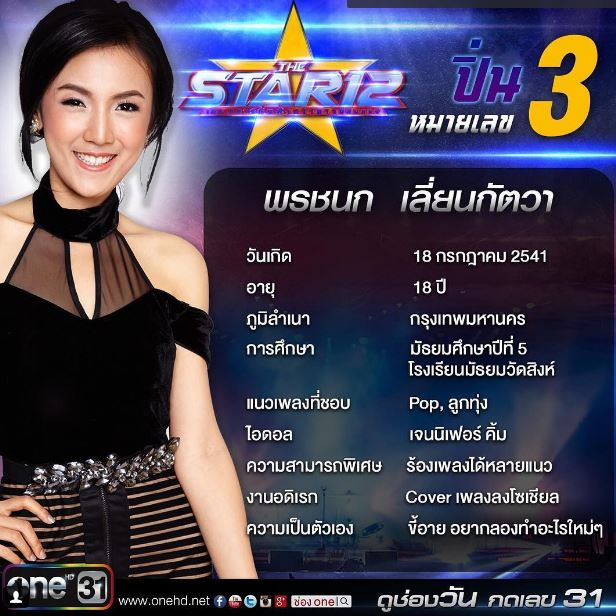 pin-pornchanok-the-star-12-winner-001