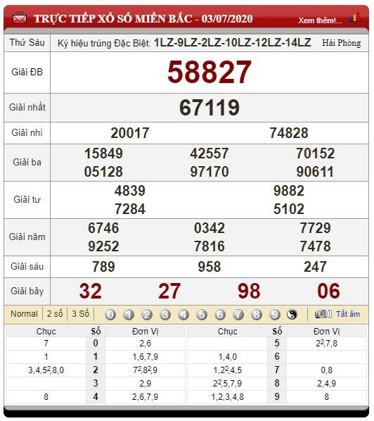 หวยฮานอย 3 กรกฎาคม 2563 ตรวจผลหวยฮานอย (พิเศษ,ปกติ,VIP) งวด 3/7/63 ...