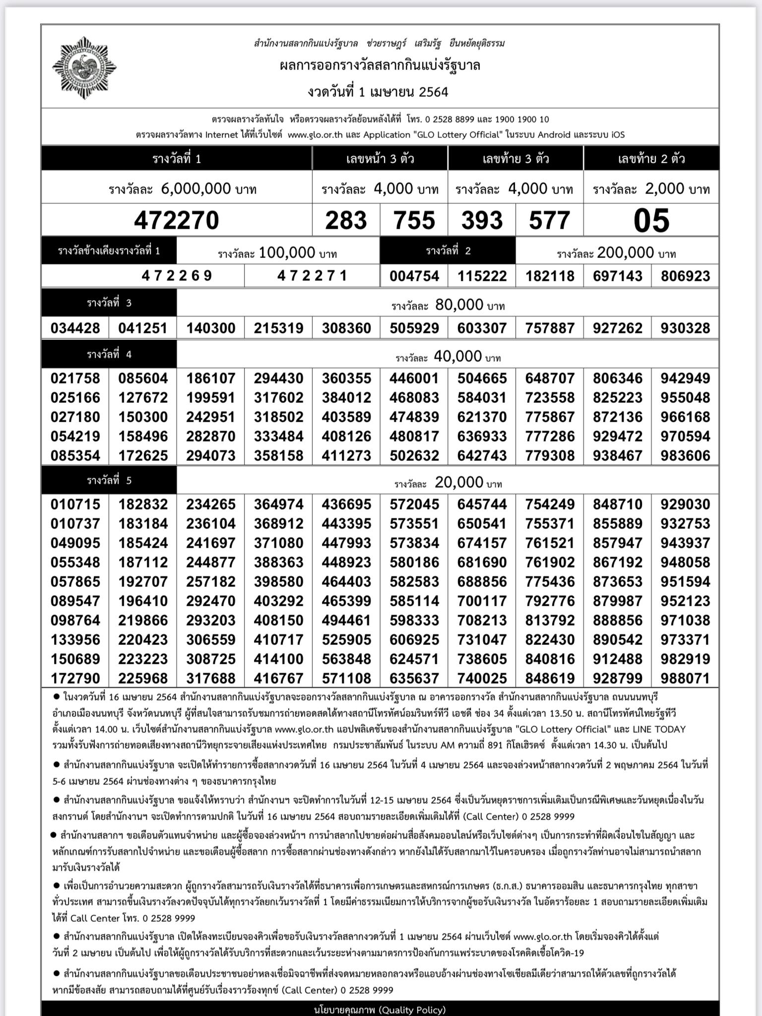 ใบตรวจหวย 1 เมษายน 2564 #ใบตรวจหวย #ตรวจหวย #ตรวจสลาก 1/4/64 – Zcooby.com