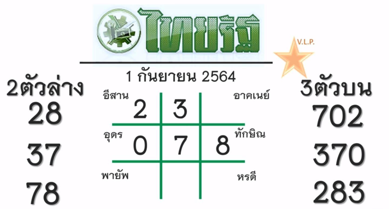 เลขเด็ดงวดนี้ 1/9/64 มีเลขอะไรบ้าง? งวด 1 กันยายน 2564 – Zcooby.com